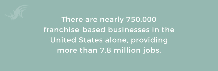 There are nearly 750,000 franchise-based businesses in the United States alone, providing more than 7.8 million jobs.